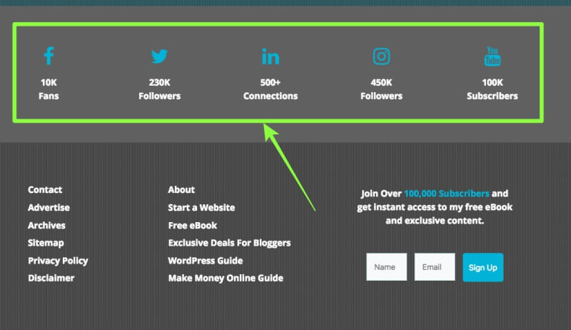Website Footer Design: Complete Guide To Creating Your